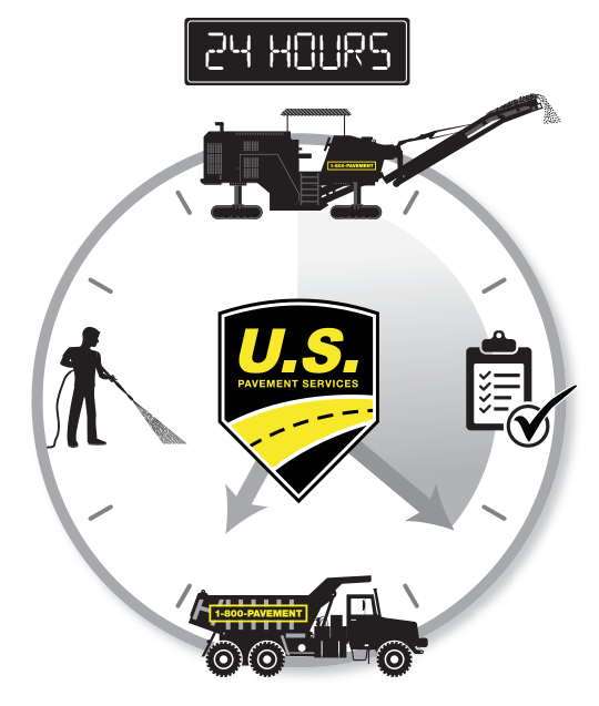 24 Hours at U.S. Pavement Services
